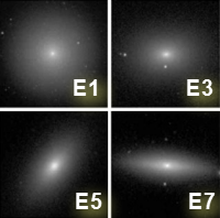 Elliptical galaxy classification