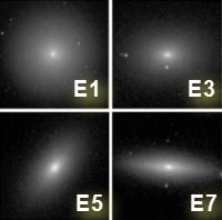 Elliptical galaxy classification