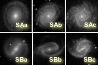 Spiral galaxy classifications
