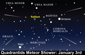 Quadrantids Meteor Shower.  Picture from Astronomy Magazine website.