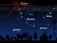 Locating Perseids, small image.